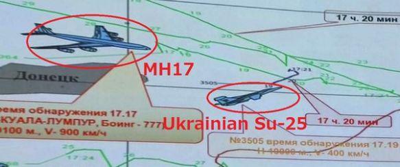 Su 25 vs MH 17
